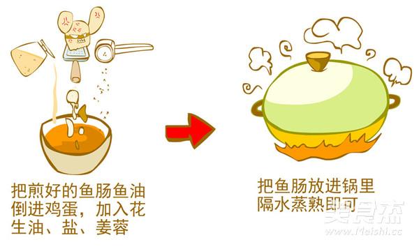 鱼肠蒸蛋的家常做法